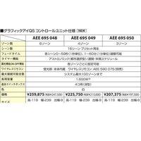 コイズミ照明(小泉照明) [AEE695049] ライトコントローラ AEE-695049【送料無料】