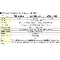 コイズミ照明(小泉照明) [AEE695050] ライトコントローラ AEE-695050【送料無料】