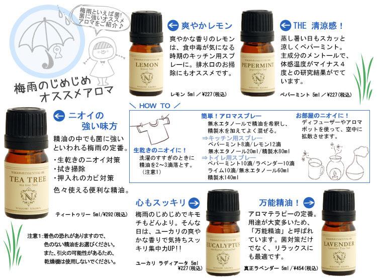 抗菌・防カビアロマ