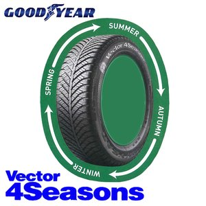 [試乗しました]Vector 4 Seasons hybrid性能レ …