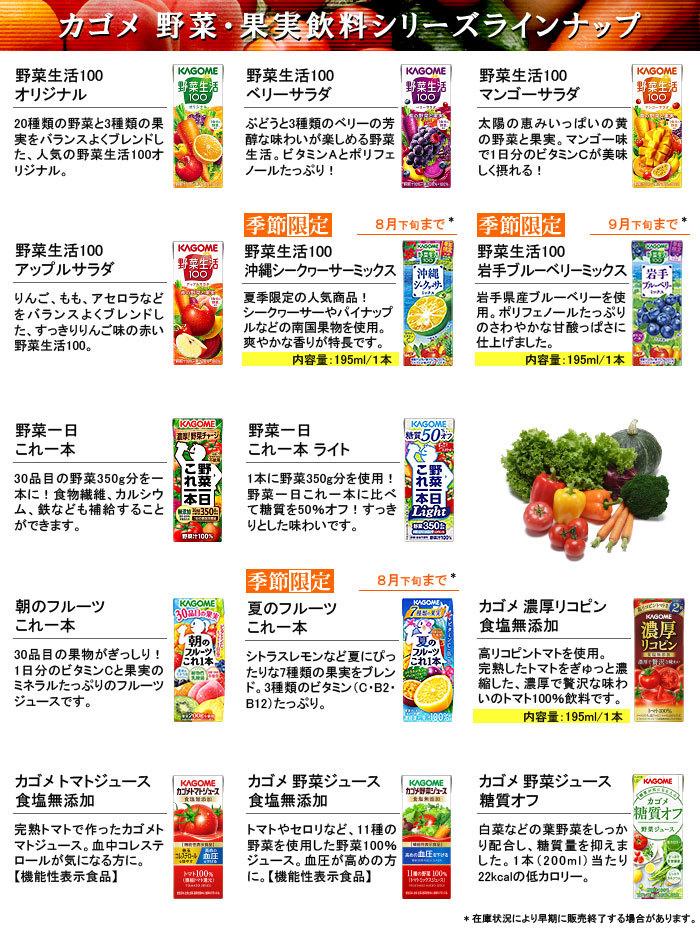カゴメ野菜・果実飲料シリーズラインナップ