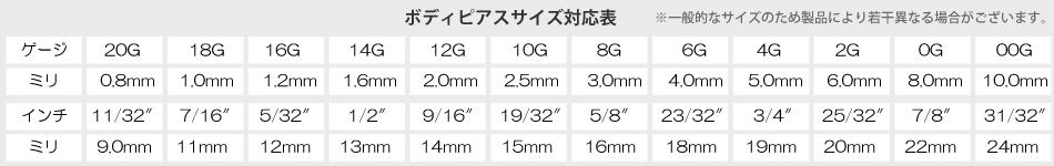 ボディピアスのサイズ対応表