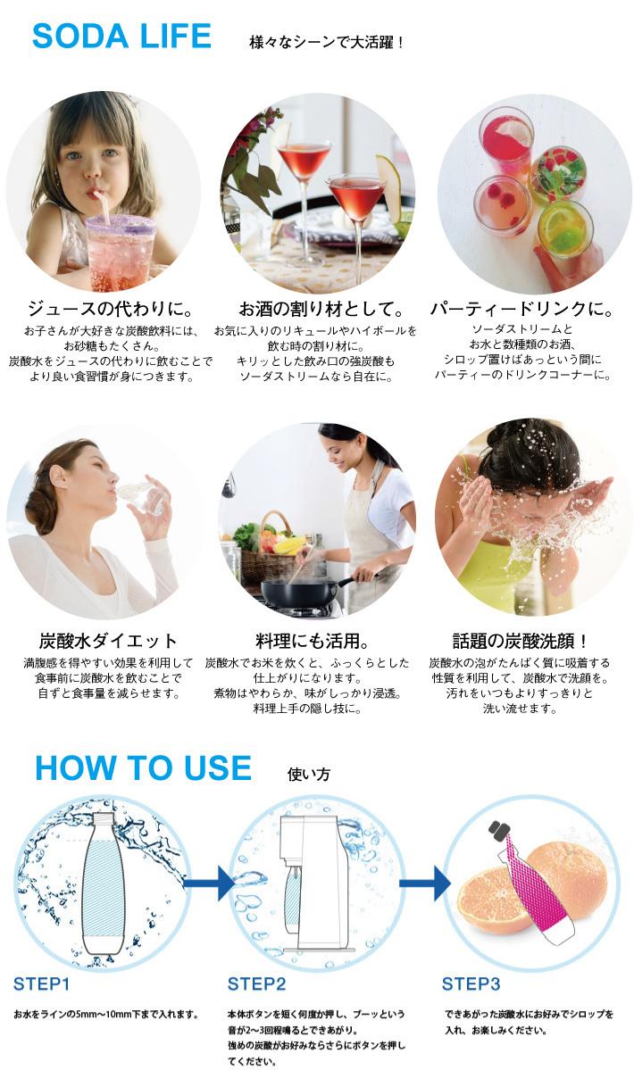 ソーダストリーム製品説明2