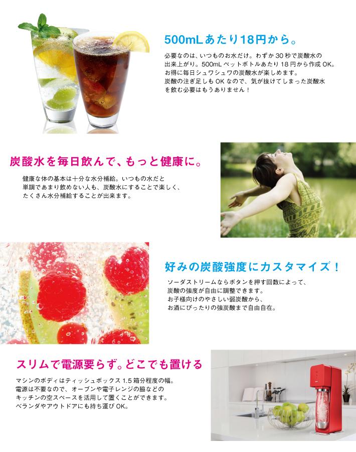 ソーダストリーム製品説明1