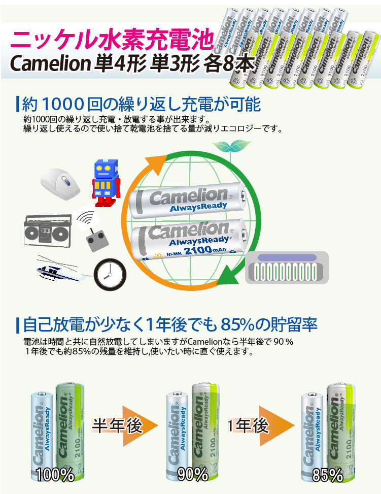 ニッケル水素充電池 Camelion AAA900mAh AA2100mAh 約1,000回の繰り返し充電が可能 自己放電が少なく1年後でも85%の貯留率
