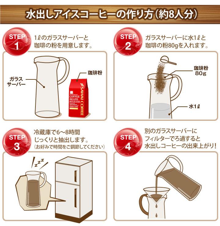 水出しアイスコーヒーの作り方