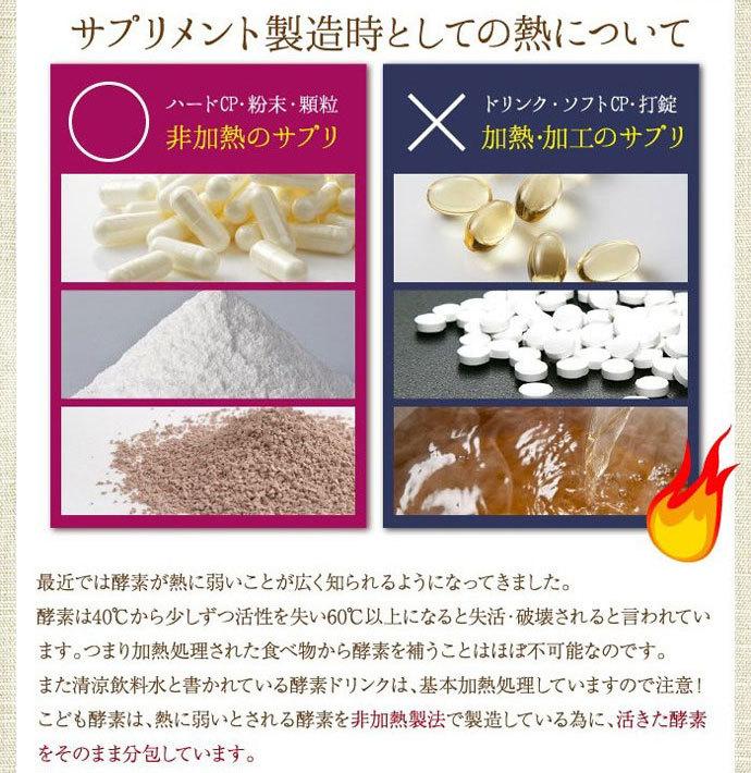 サプリメント製造時としての熱について
