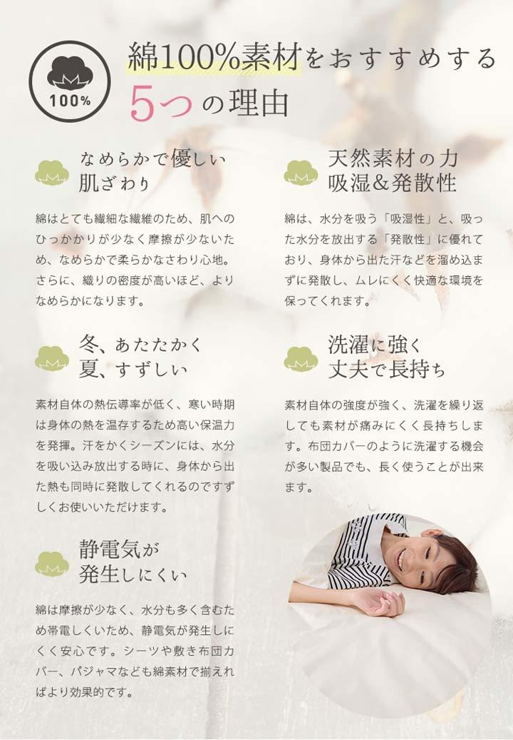 BOXシーツシーツシングルベッドシーツベッド日本製綿100%ボックスシーツSシングルクリアグローブ