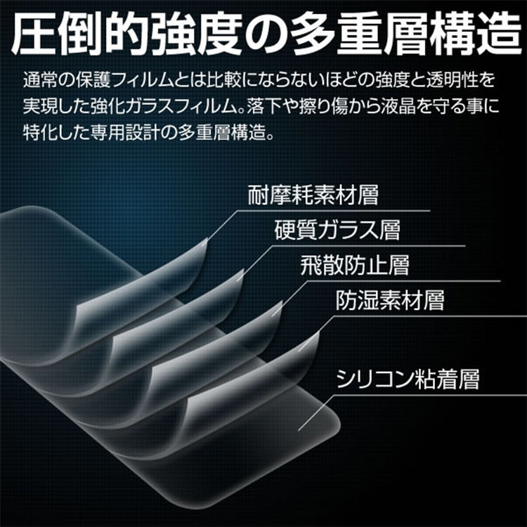 Xperia X Performance SO-04H SOV33 強化ガラスフィルム 9H 液晶フィルム 液晶シート 保護フィルム 保護シール エクスペリア x パフォーマンス so-04h sov33