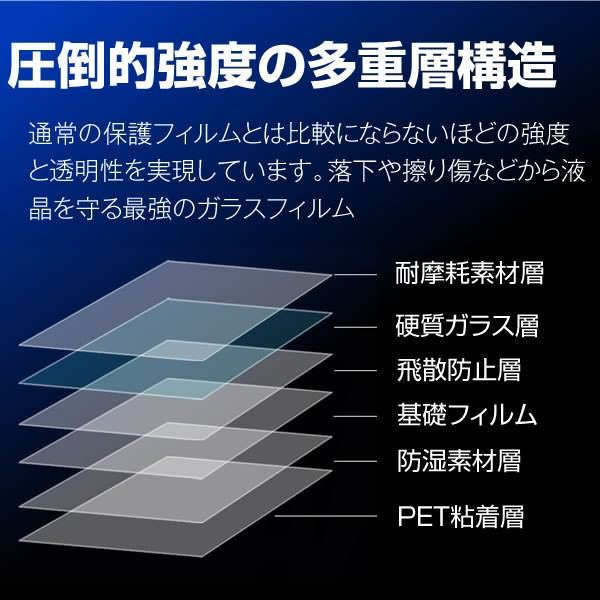 Xperia Z3 Compact SO-02G 強化ガラスフィルム 液晶 保護フィルム 液晶 保護シール 硬度9H 極薄0.26mm エクスペリア z3 コンパクト so-02g