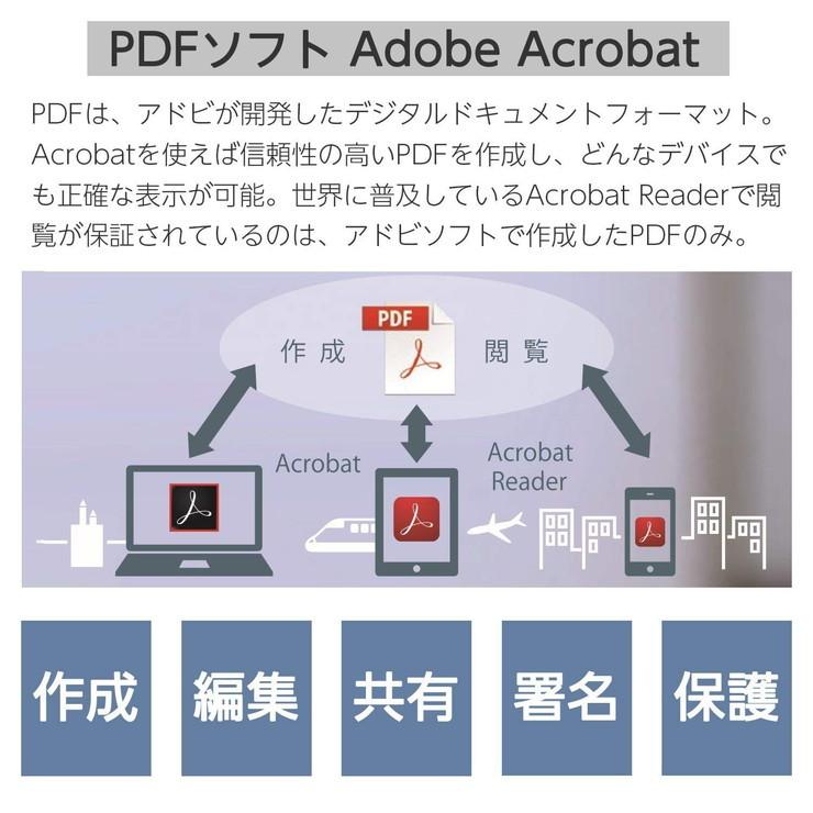 pdf word変換 関西