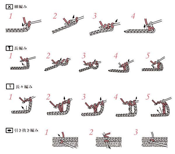 クロッシェの基本2