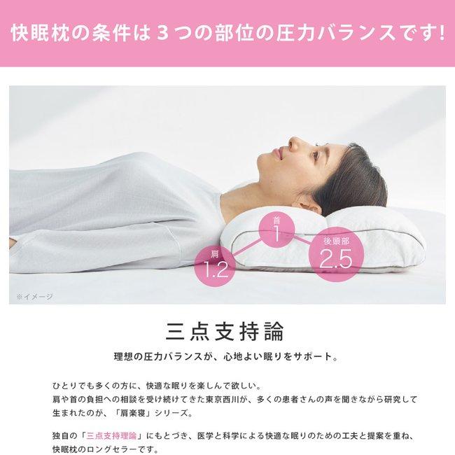 ポイント5%】東京西川 健康枕 後頭部・首・肩を3点支持す ...