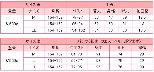 シェイプスーツ CUBEのサイズ表