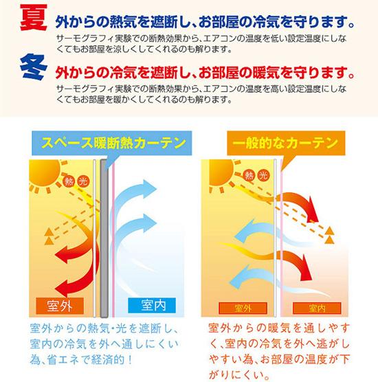 断熱カーテン説明11