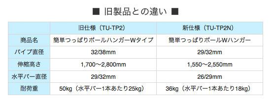 突っ張りハンガー 押し入れ クローゼット つっぱり式収納【簡単つっぱりポールWハンガー TU-TP2N マイナーチェンジ】