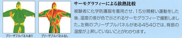 【防護服/保護服/作業服】 3M/スリーエム 4540(10着)