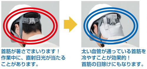 暑さ対策商品 首筋を熱から守るそーかいくんII(水に浸すタイプ)