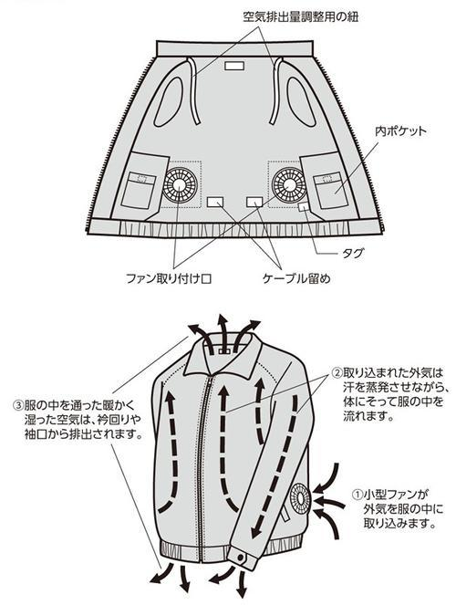 【サンエス】空調服 長袖ワークブルゾンファン無 KU90540