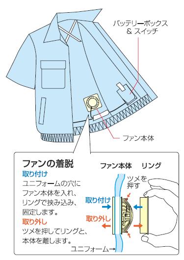 【サンエス】空調服用ファンセット