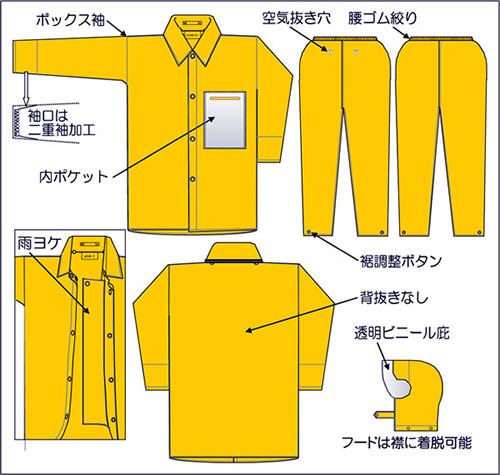 【富士ビニール工業】 レインストーリー2800 M~EL(上下セット)【業務用・作業用・レインコート 】