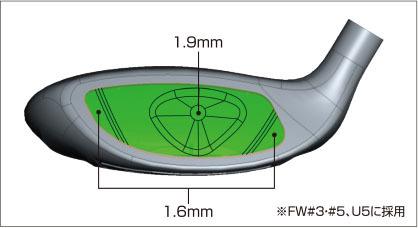 最薄1.6mmの高初速フェース