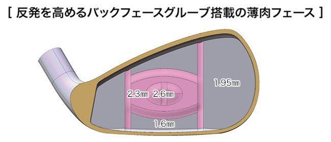 反発を高めるバックフェースグルーブ搭載の薄肉フェース NEW egg アイアン