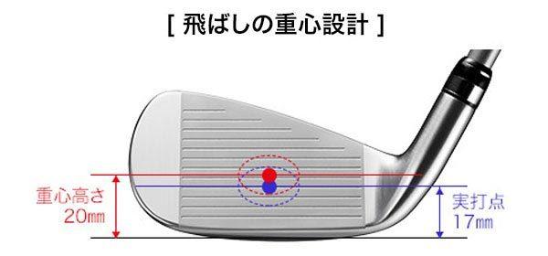 飛ばしの重心設計 NEW egg アイアン