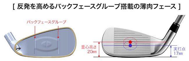 反発を高めるバックフェースグルーブ搭載の薄肉フェース NEW egg i+ ユーティリティ
