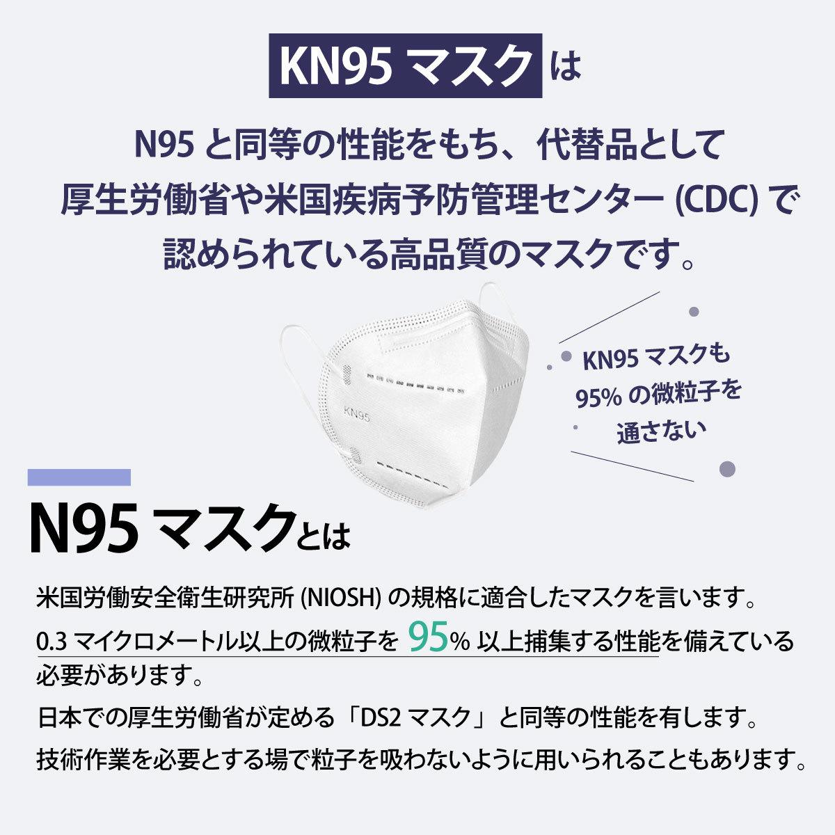 Kn95 違い N95