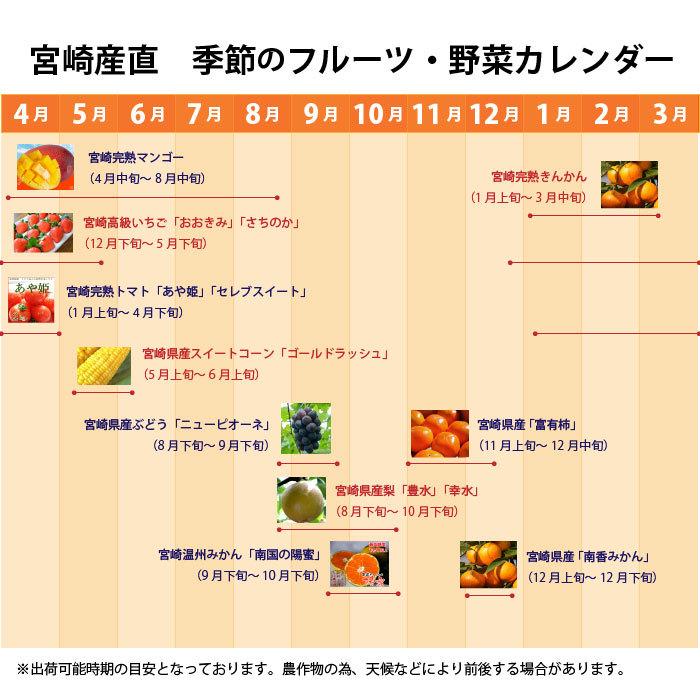 季節のフルーツ・野菜カレンダー