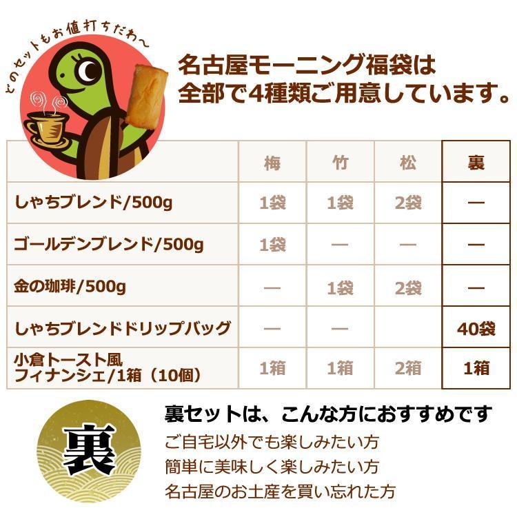 名古屋モーニング福袋は全部で4種類。裏セットは簡単に美味しく楽しみたい方におすすめ