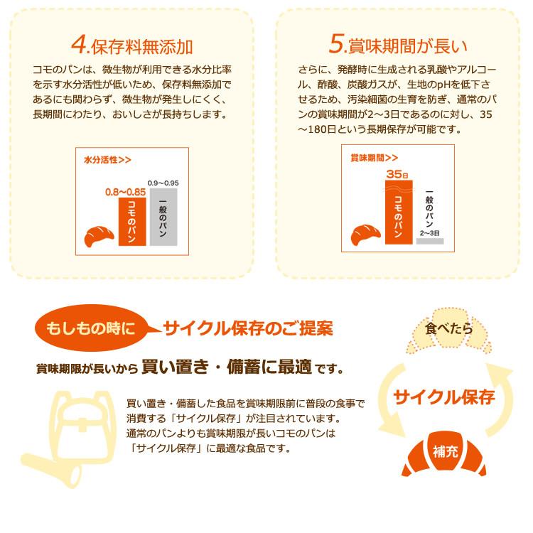 保存料無添加、賞味期限が長い、買い置き・備蓄におすすめです。