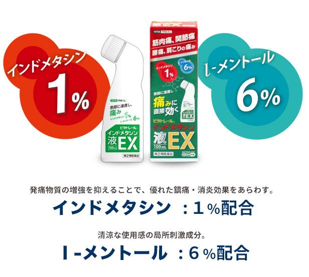 ビタトレール インドメタシン液EX