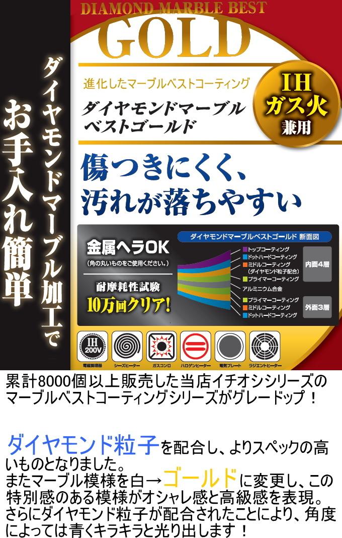 【JOYアイランド】マーブルベストコーティング